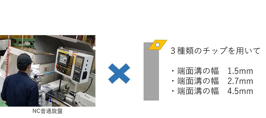 あり溝加工は、マシニングから旋盤へと置き換えることでリードタイム短縮 AFTER